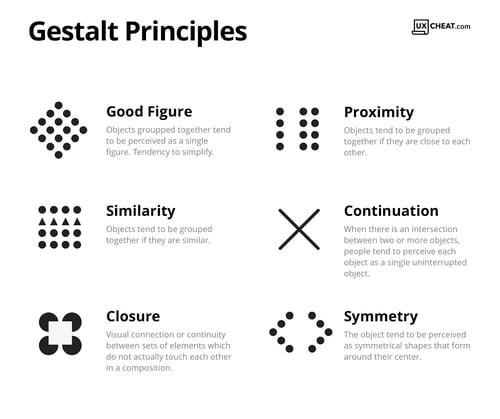 Gestalt-Principles@2x